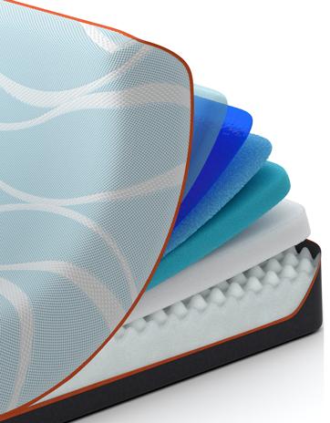 TEMPUR-Breeze® corner illustration